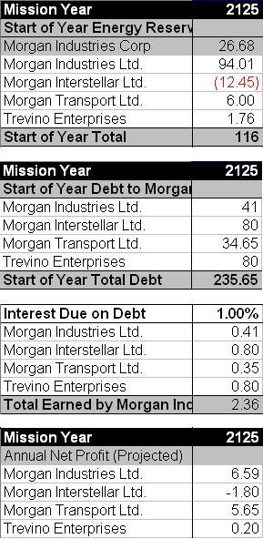 MY2125st_FinancialReport.JPG