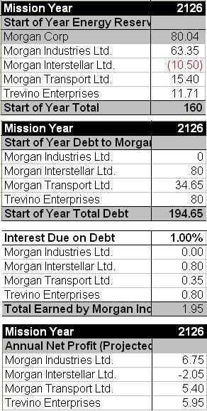 MY2126start_FinancialReport.JPG