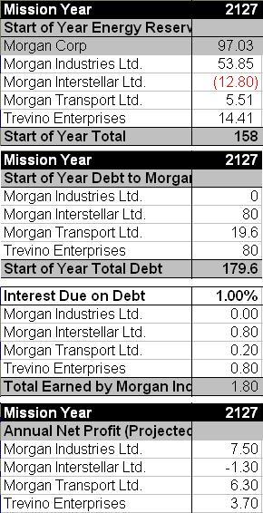 MY2127startFinancialReport.JPG