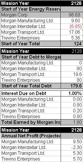 MY2128start_FinancialReport.JPG
