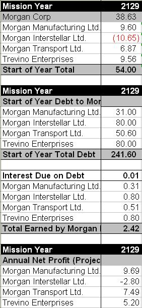 MY2129_FinancialReport.JPG