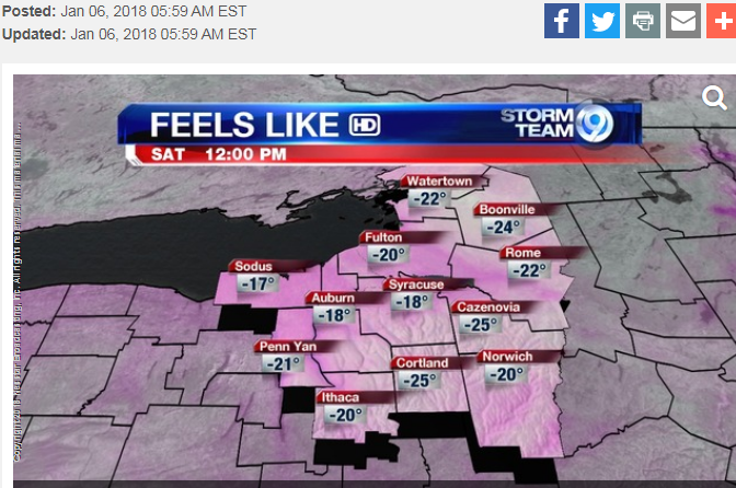 Wind chills.png